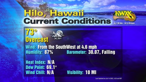 Current Hilo Forecast