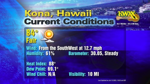 Current Kona Forecast