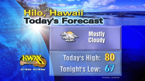 Today's Hilo Forecast