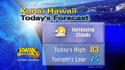 Today's Kona Forecast